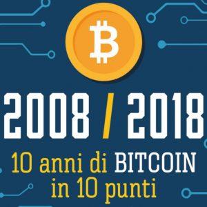 10 anni di Bitcoin raccontati dalla nuova infografica Unicusano