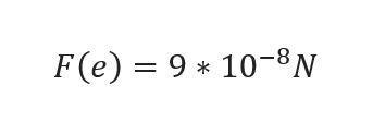 Valore numerico Forza Elettrostatica