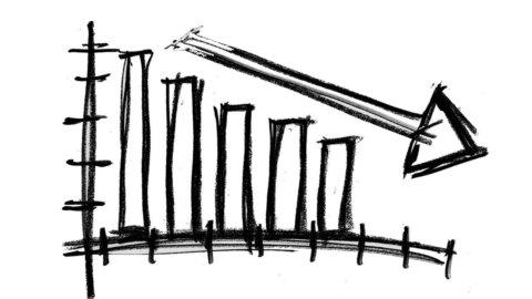 Pil 2020, Confindustria peggiora le stime: -9,6%