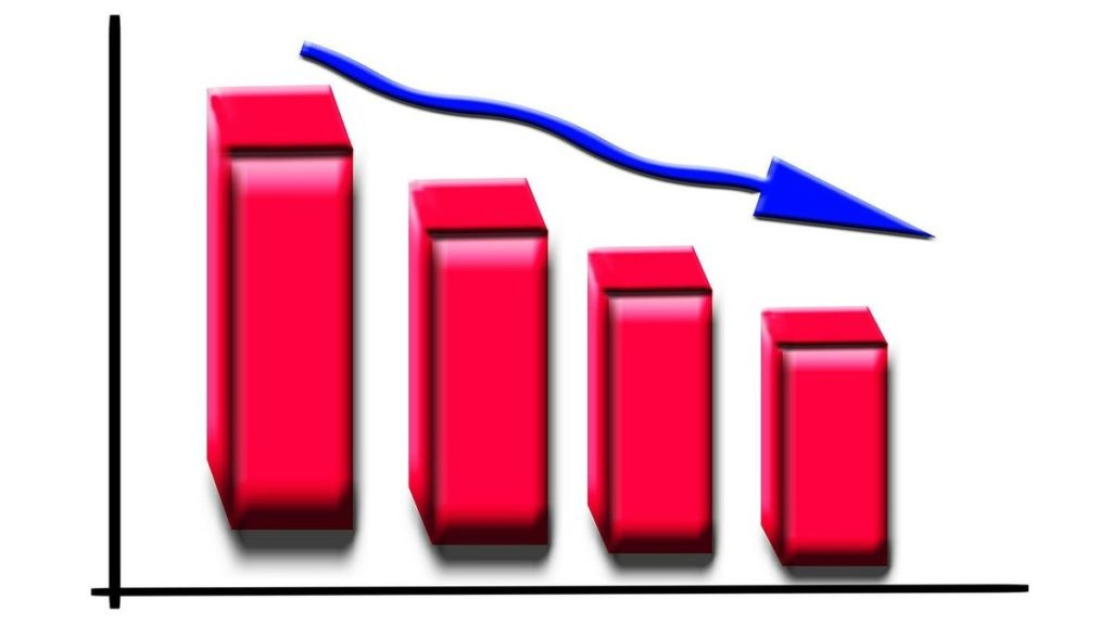 Grafico in discesa