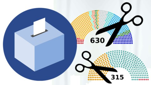 Guida al Referendum costituzionale: 15 domande e risposte