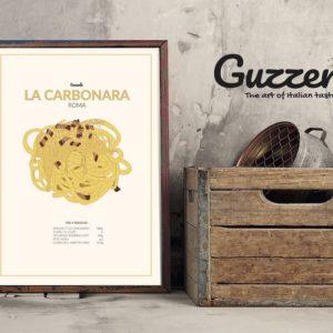 Guzzerie: i sapori d'Italia sulle pareti di casa