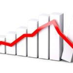 Borse a picco: Cina, energia, tassi scatenano le vendite