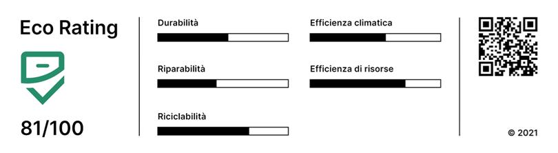 Criteri per Eco Rating