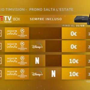 Calcio e intrattenimento: Tim lancia nuova offerta TimVision