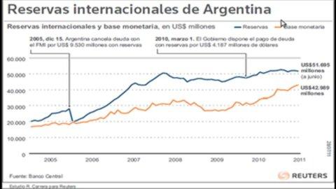 E se l'Argentina tornasse a emettere bond?