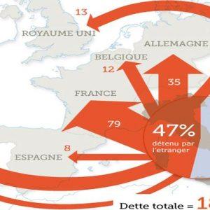 Crisi del debito: come è cambiata negli ultimi 20 anni e quali Paesi sono più esposti