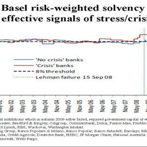 Micossi: i banchieri sono amanti del rischio ma troppo debito fa male