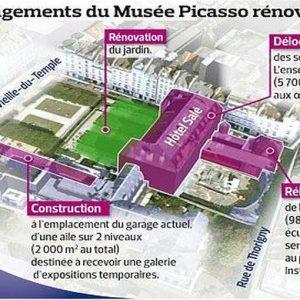 Parigi, il nuovo Museo Picasso finanziato affittando le opere in tutto il mondo
