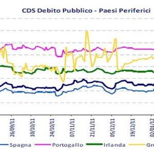 Portogallo come la Grecia, sì ma non troppo