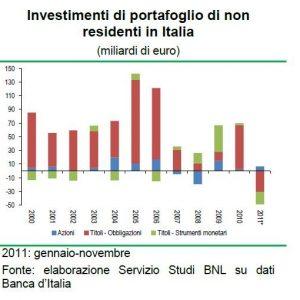 FOCUS BNL – Debito pubblico: alla fine della crisi sarà un po' più italiano