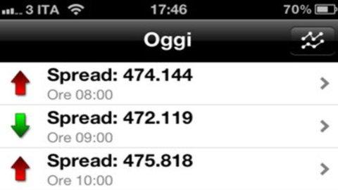 iSpread, l'applicazione che consente di monitorare lo spread in tempo reale sul proprio iPhone