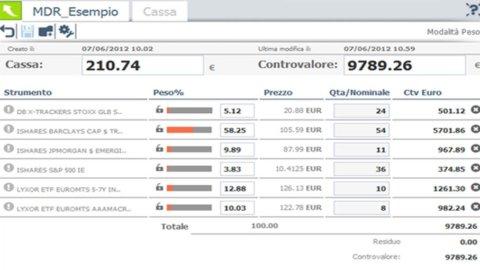 """Investire con un approccio """"prudente"""", con Advise Only si può"""