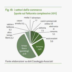 PROMETEIA – La crisi colpisce i consumi, gli italiani cercano le offerte online