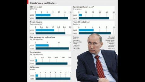 Russia: riforme strutturali e ceto medio