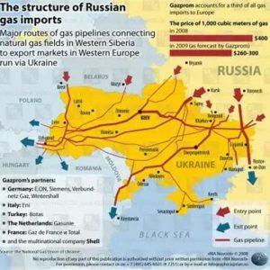 Ucraina: energia, pressioni politiche e deficit