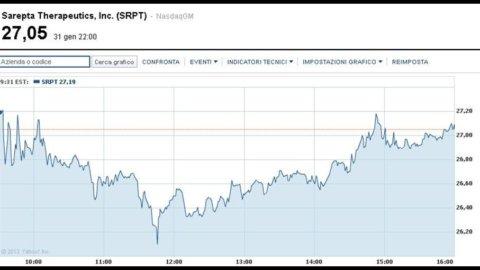 Se le bufale di Twitter affondano la Borsa