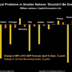 Slovenia: il futuro dell'economia a rischio liquidità