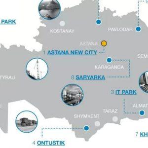 I rischi per l'export kazako arrivano da inefficienze creditizie