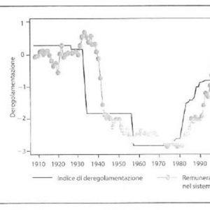 """Pietro Alessandrini in """"Economia e politica della moneta"""": che cosa insegnano le crisi finanziarie"""