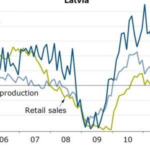 La Lettonia entra nell'euro, ma la competitività di conti, prezzi e salari non basta