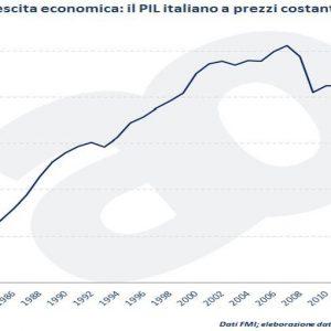 """Racconto della domenica: """"Sono molto seccato, quasi offeso"""" di Francesco Costa"""
