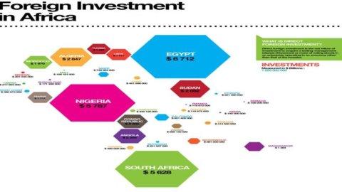 Investimenti in Africa: dopo la Cina, ecco il Giappone