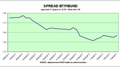 La Germania frena la corsa delle Borse. A Milano corre Mps