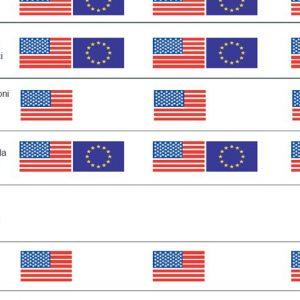 Sace: le conseguenze negative delle sanzioni Usa e Ue sulla Russia