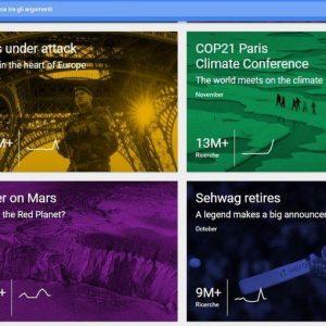 Google: le parole più cercate nel 2015