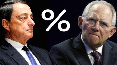 Elezioni in Germania: allarme sui mercati, euro in calo