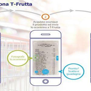 T-Frutta, un'app per risparmiare sulla spesa