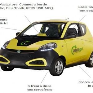 Share'ngo: il car sharing elettrico arriva a Roma