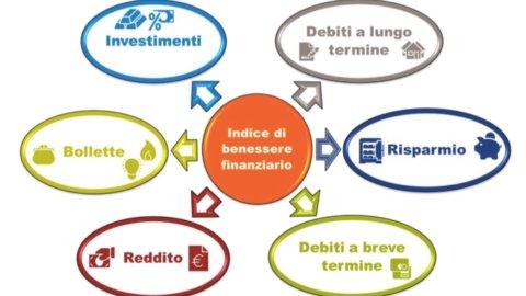Risparmio, ING Bank: le famiglie hanno più fiducia sulla loro situazione finanziaria
