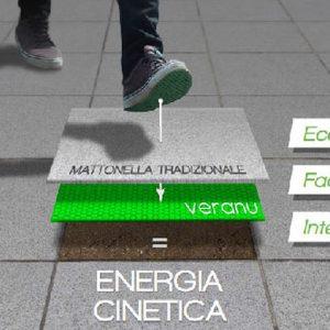 Il pavimento elettrico trasforma i passi in energia