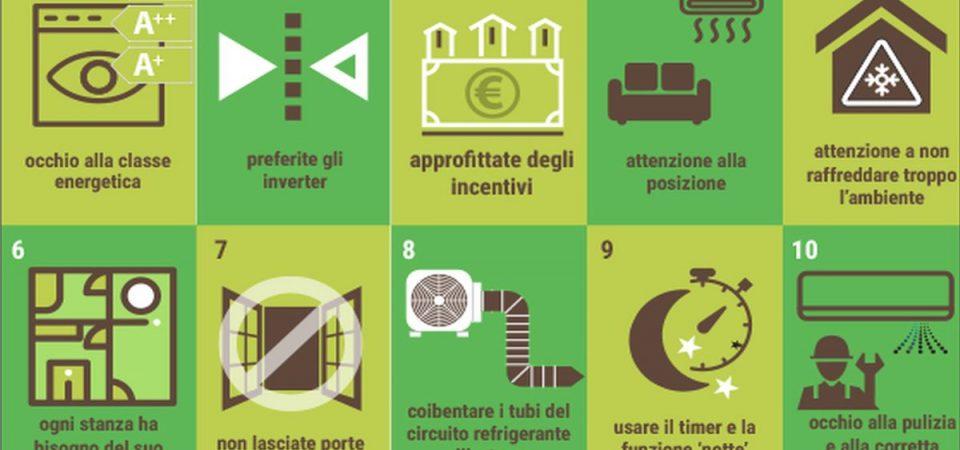 Enea: 10 consigli per ridurre consumi e bollette con l'aria condizionata